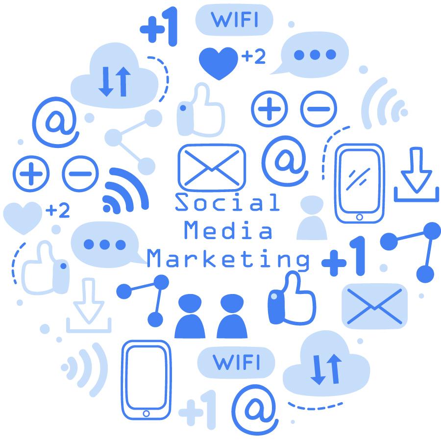 Digital Marketing Agency - Inbound Marketing Agency in Myanmar